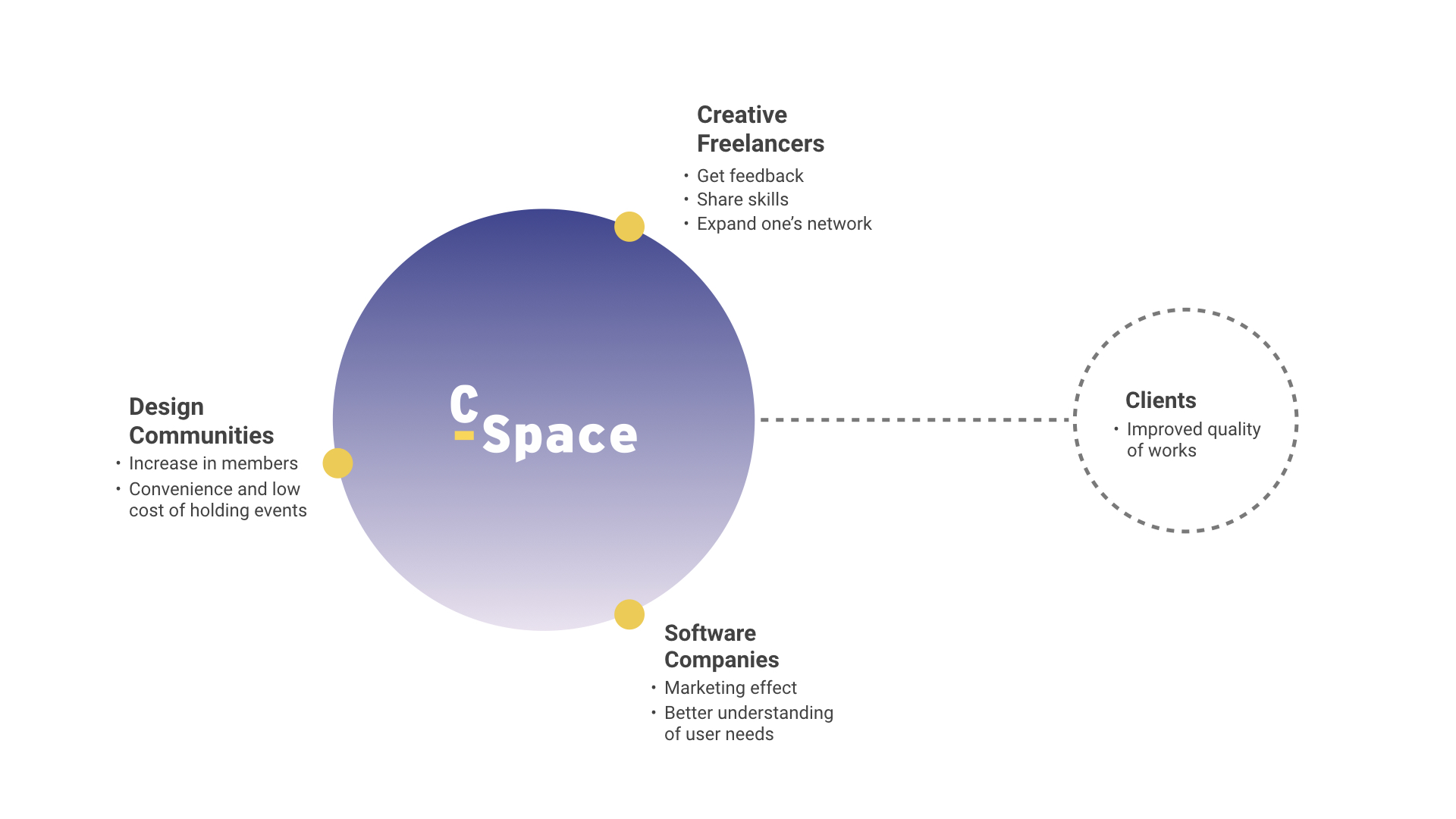 cspacestakeholder.001.jpeg