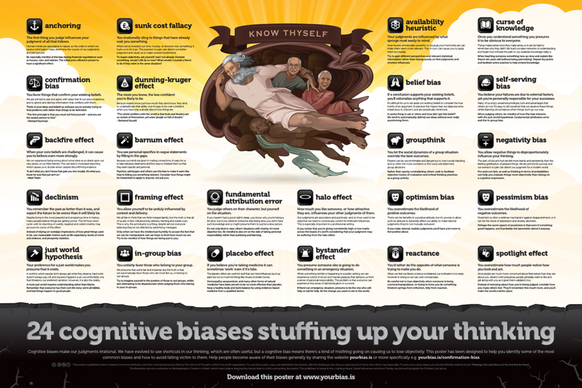 Cognitive_Biases_Poster.jpg