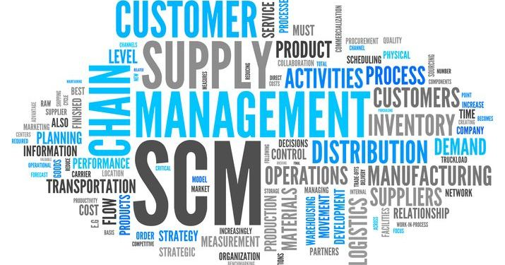 what-is-supply-chain-management.jpg