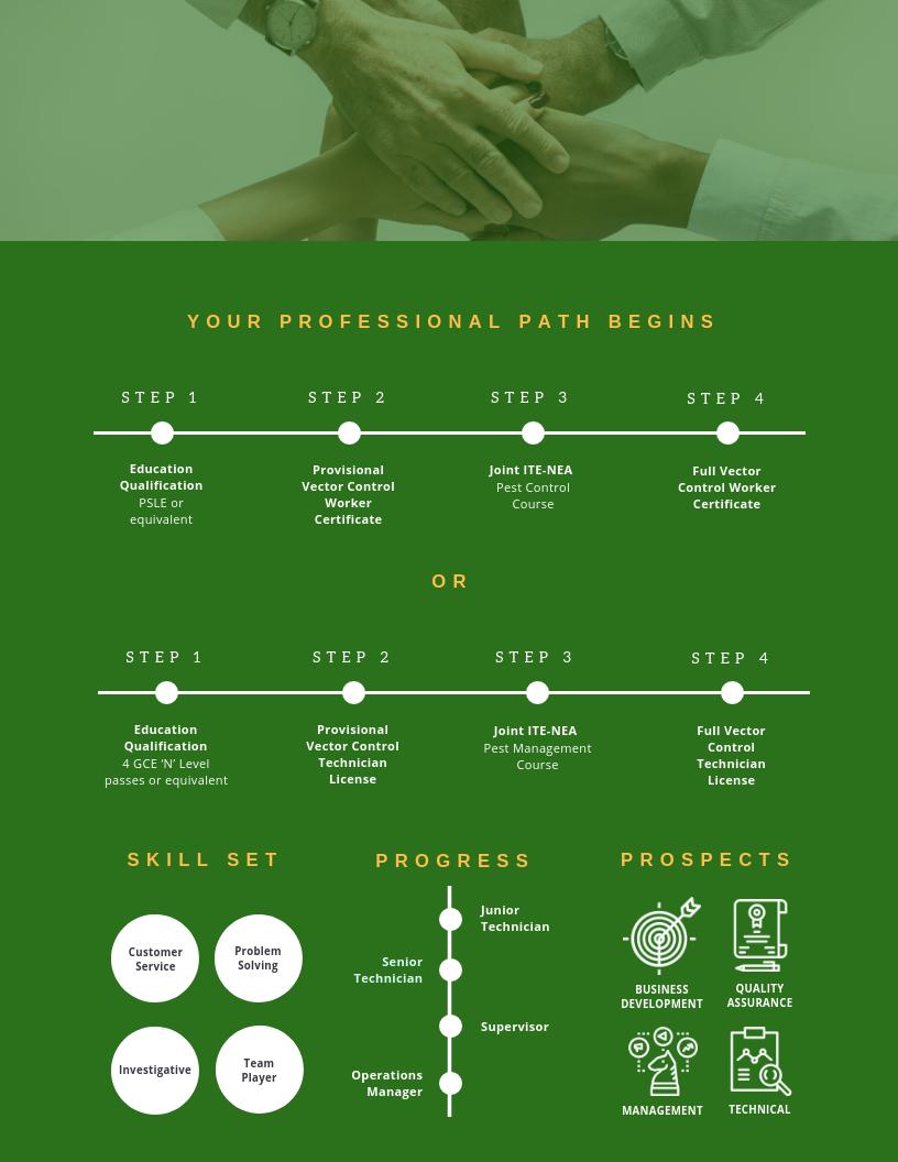 SPMA Website Career V2(2).png