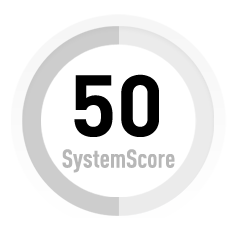 system_score.png