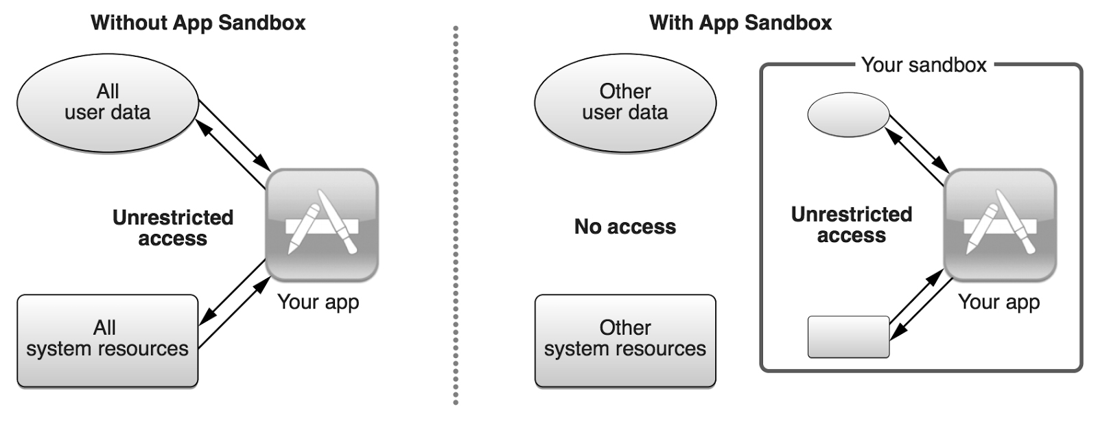 AppSandbox.jpg