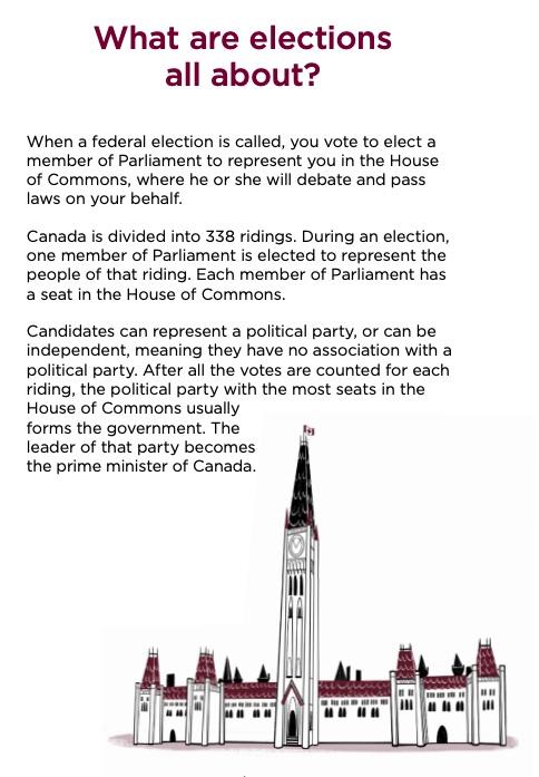 how+to+vote+pg+2.jpg