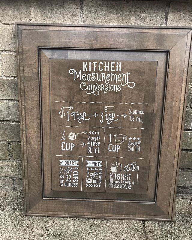Kitchen decor and much more. Customize the colors to match your home! Store Hours: Thurs-Sat 10-4 584 Greenwood St in JC Be sure to like and follow my page: https://m.facebook.com/heypennyboutique/ #heypennyboutique #junctioncity #homedecor #jewelry #masonjars #woodensigns #clothing #ccbeanies #customorders #supportsmallbusiness #shoplocal #customize #kitchendecor #recycle #cabinetdoor #lovethese