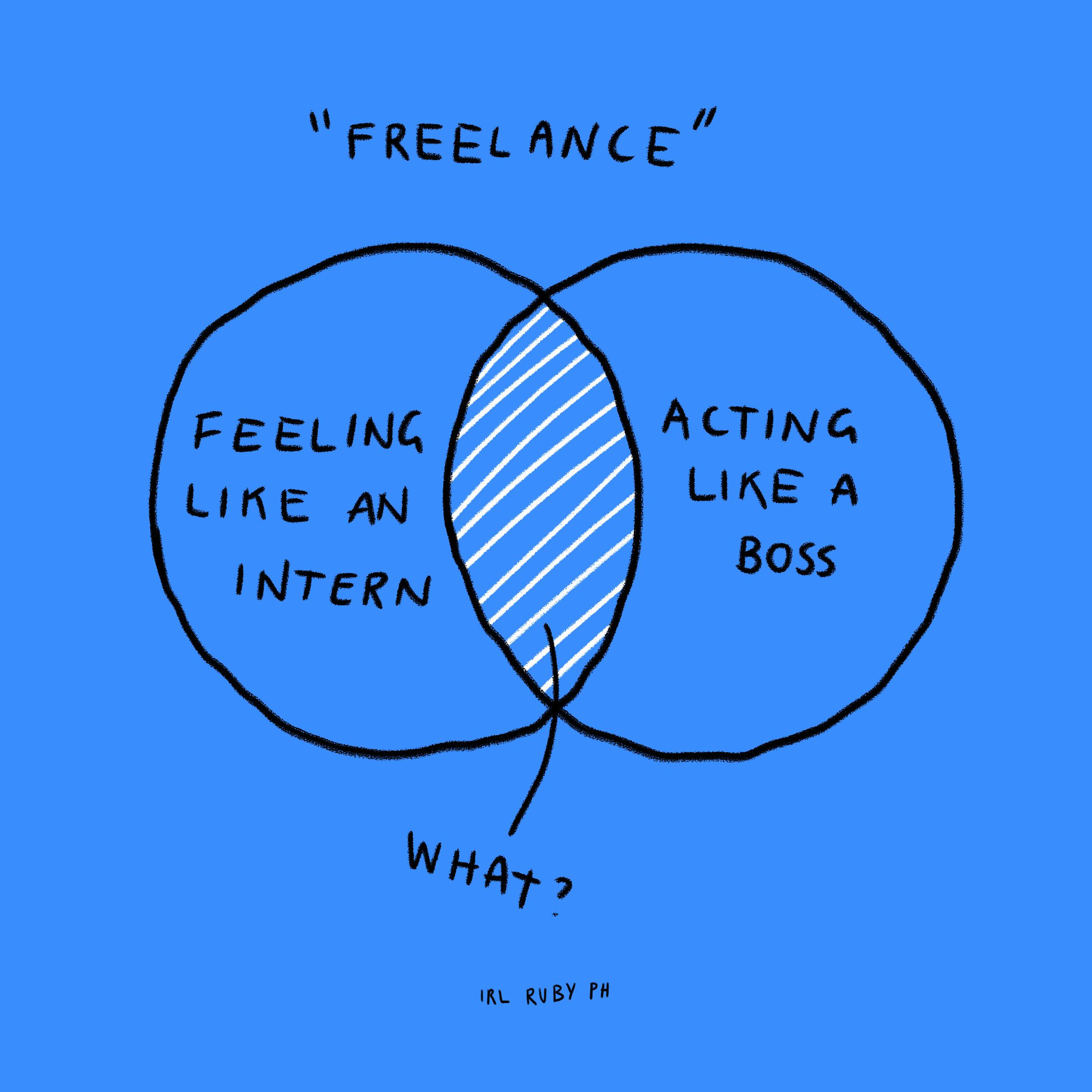 The Freelance Model - 2018