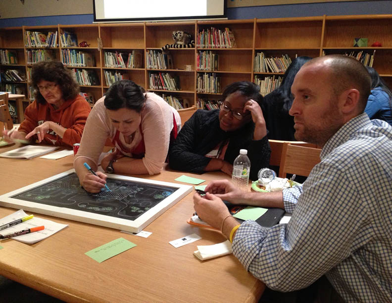 Blackshear Teachers & Staff brainstorming to create a wishlist of spaces that would better support their curriculum