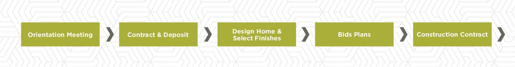 Flynner+-+Design+process.jpg