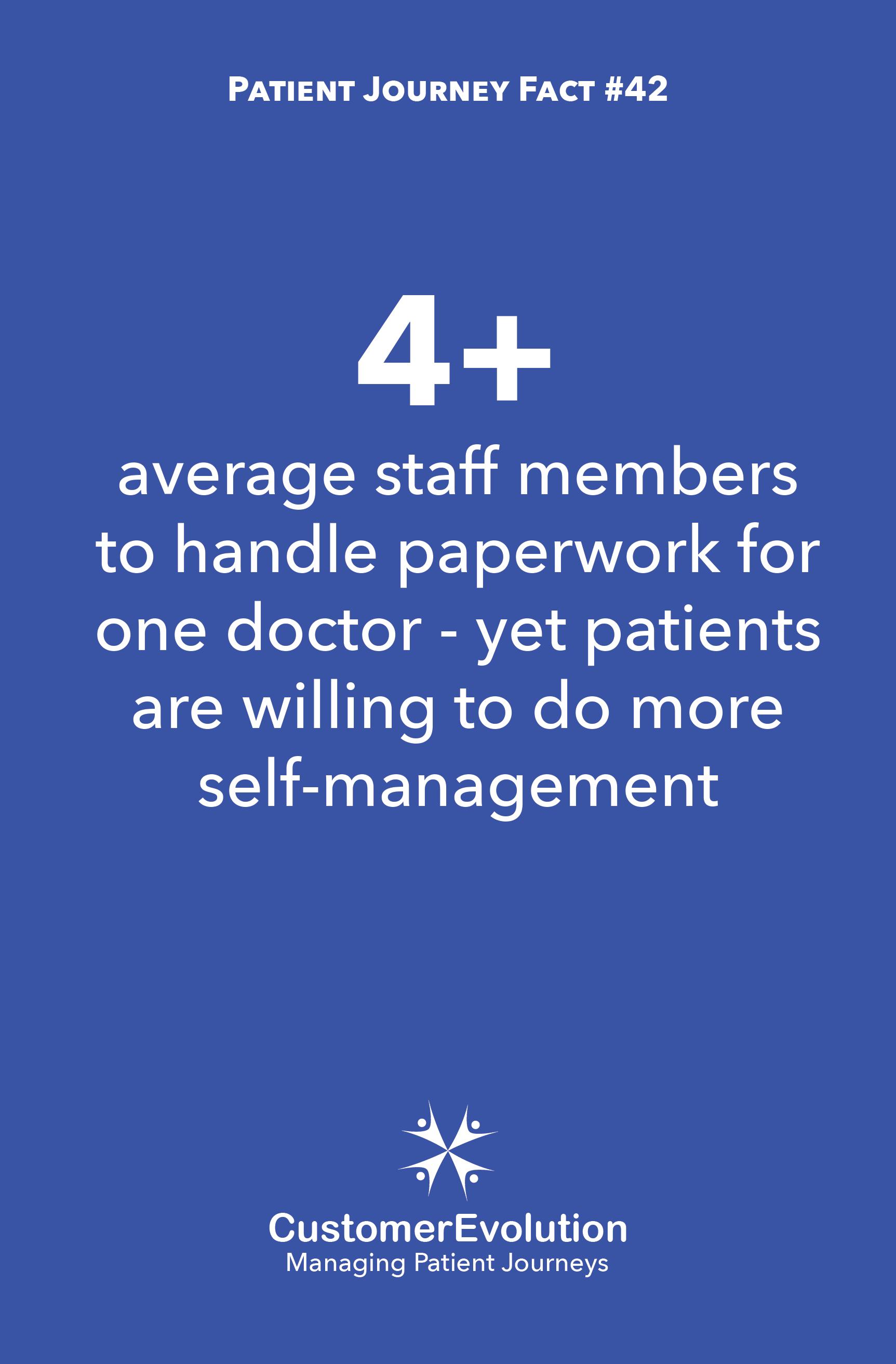 Patient Journey Fact #42