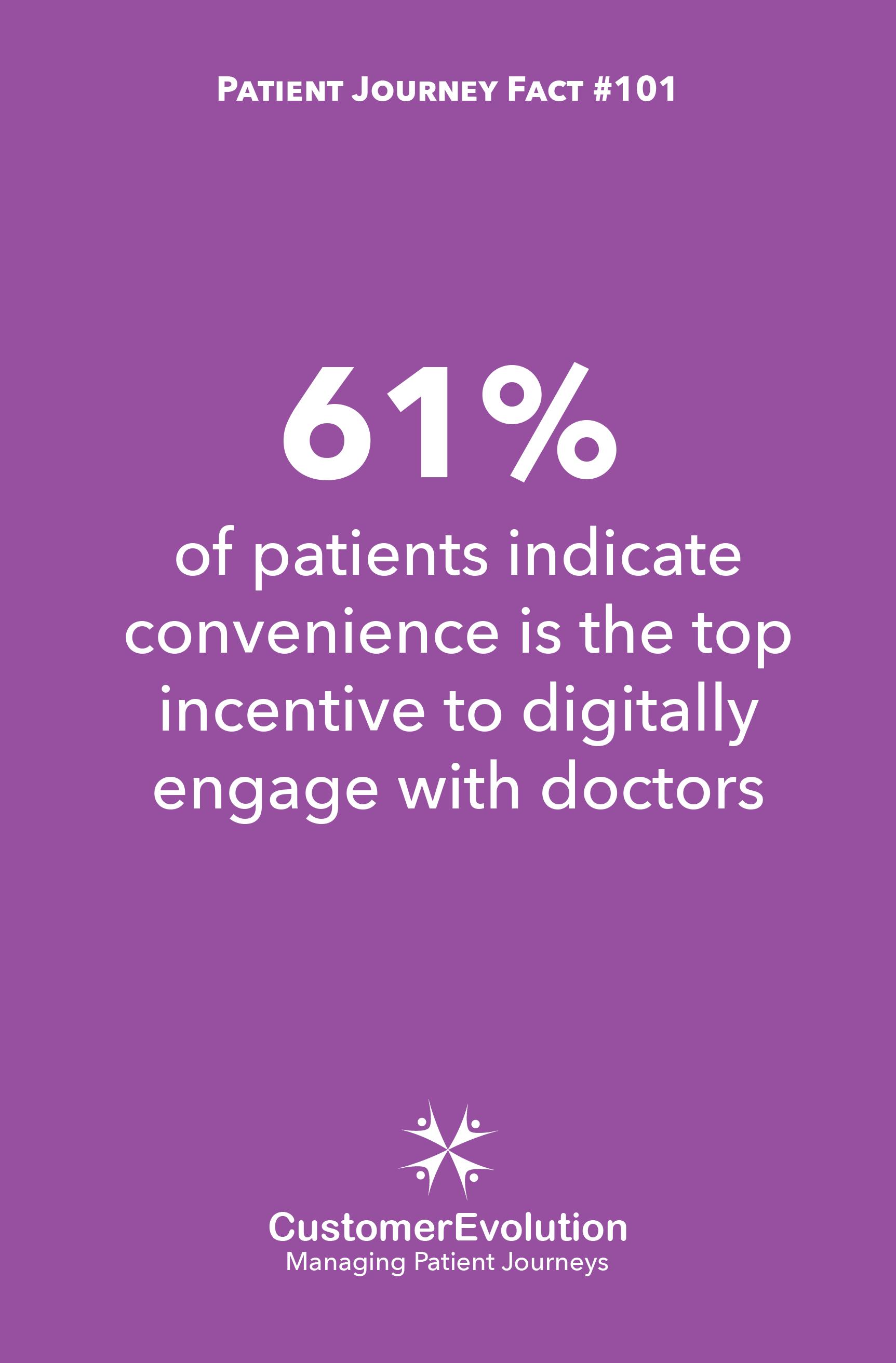 Patient Journey Fact #101