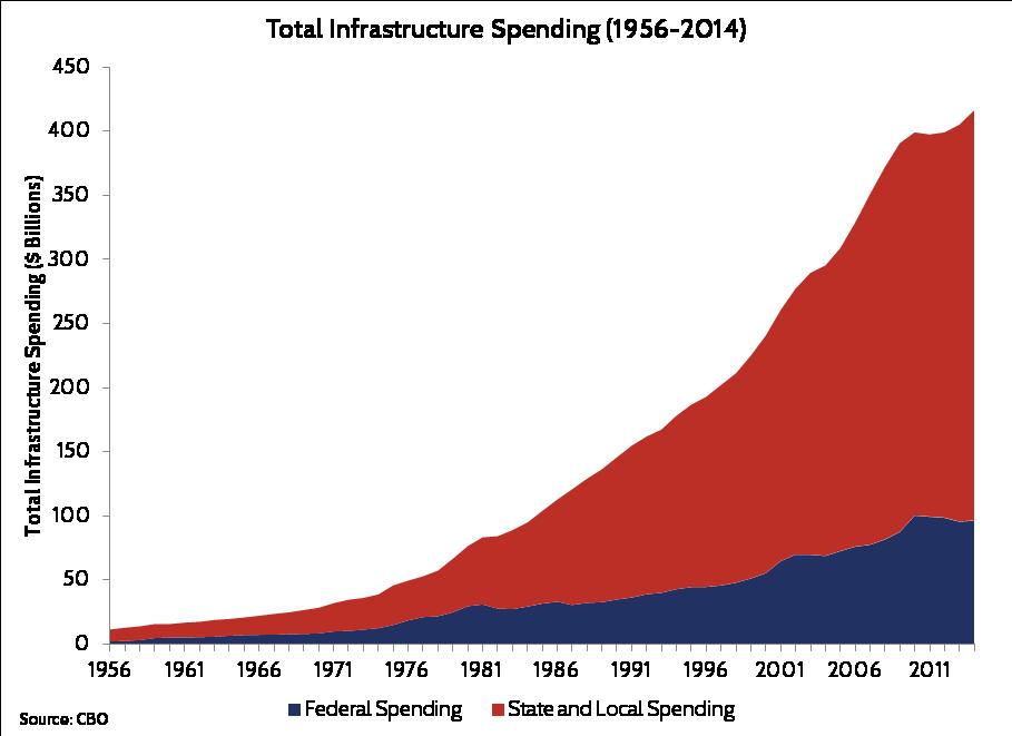 Source:  American Action Forum