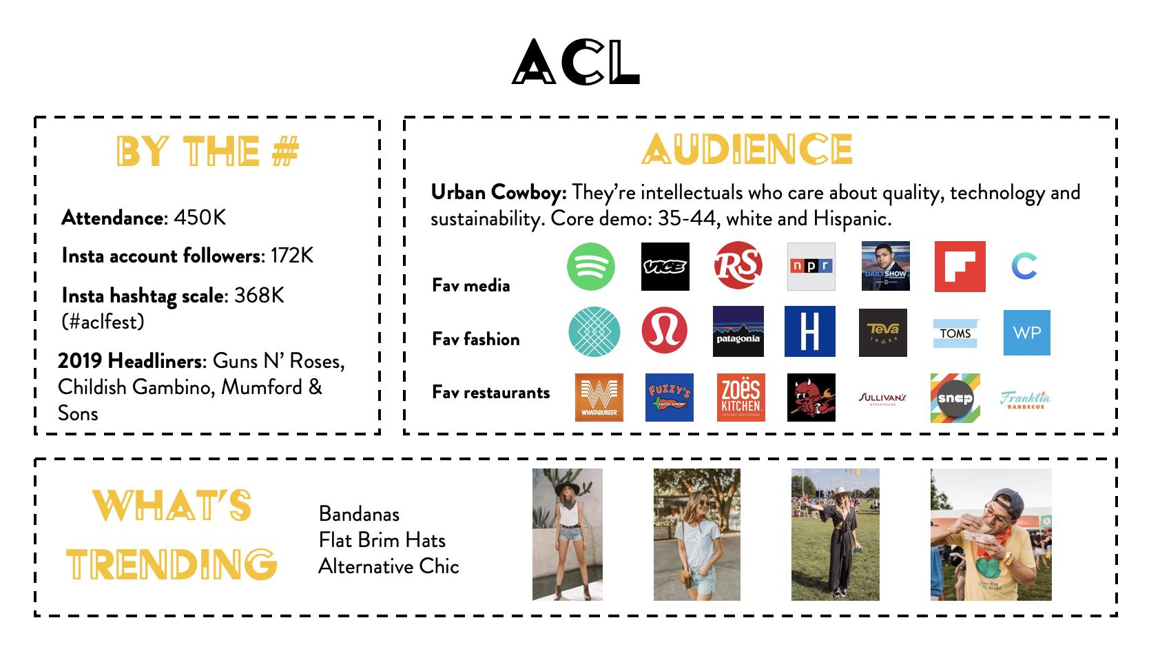 Helixa   ,    Pinterest   ,    Instagram   ,    Attendance