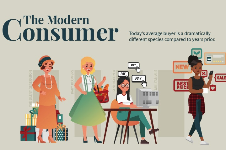 how the modern consumer is different -