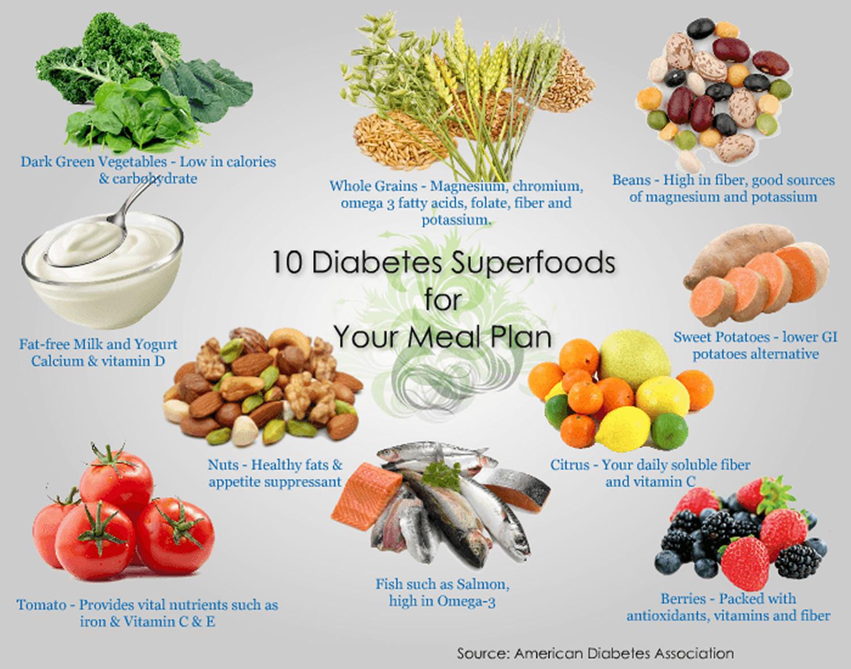 10-superfoods-for-diabetes.jpg