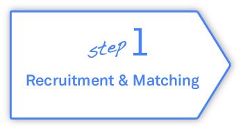 How do we recruit? -