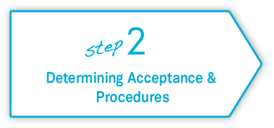 What is the procedure -