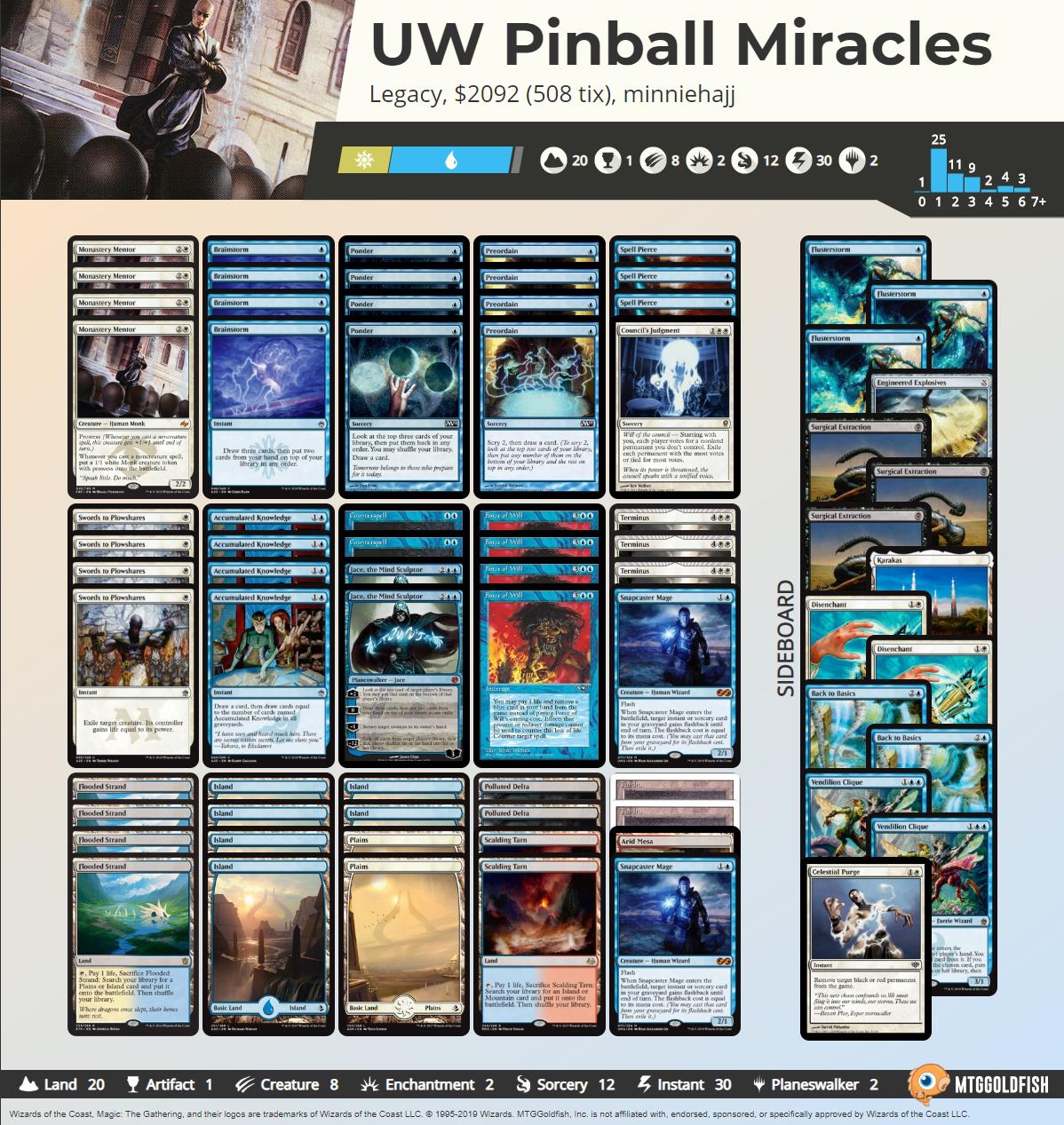 UW Miracles Pinball.PNG