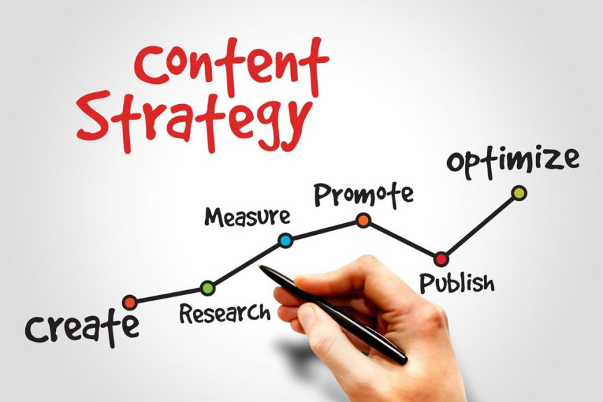 2.-benefits-of-a-content-strategy.jpg