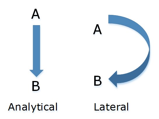 Analytical-vs.-Lateral-Thinking.jpg