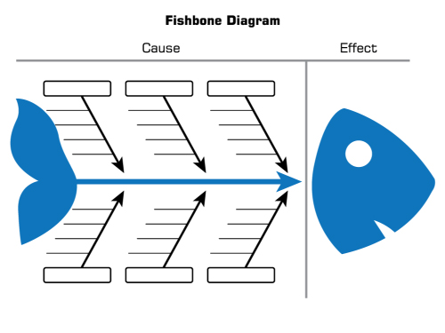 Fishbone-Diagram.jpg