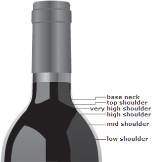 WINE FILL ILLUSTRATION - Image is approximate. Allowances are made for various bottles shapes, neck lengths and shoulder styles