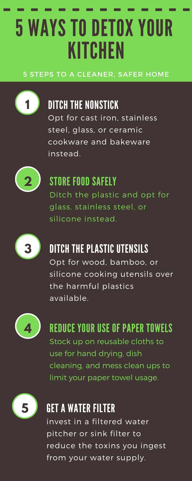 5 Ways to Detox Your Kitchen.png