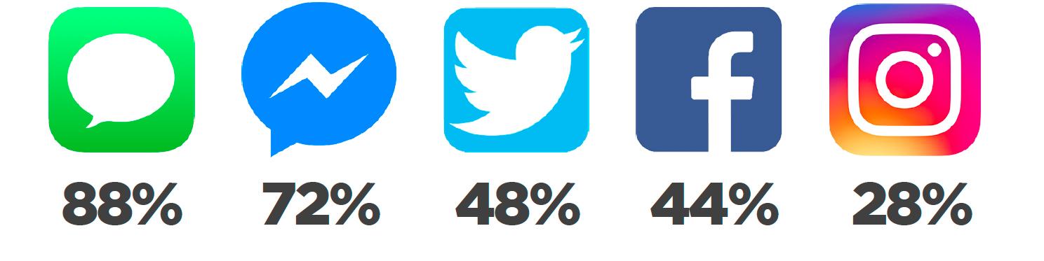 social_breakdown.jpg