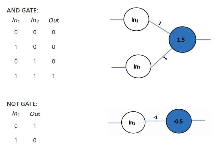 neural-network-in-python.jpg