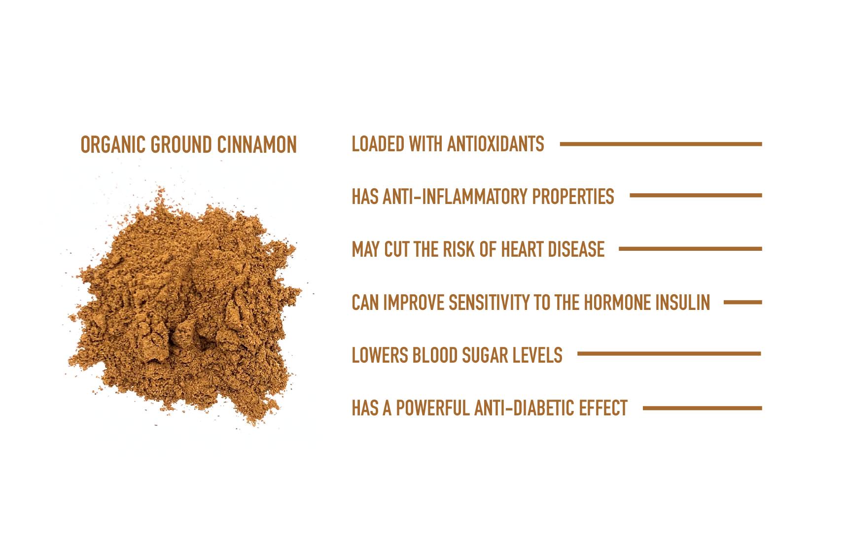 Cinnamon with description.png