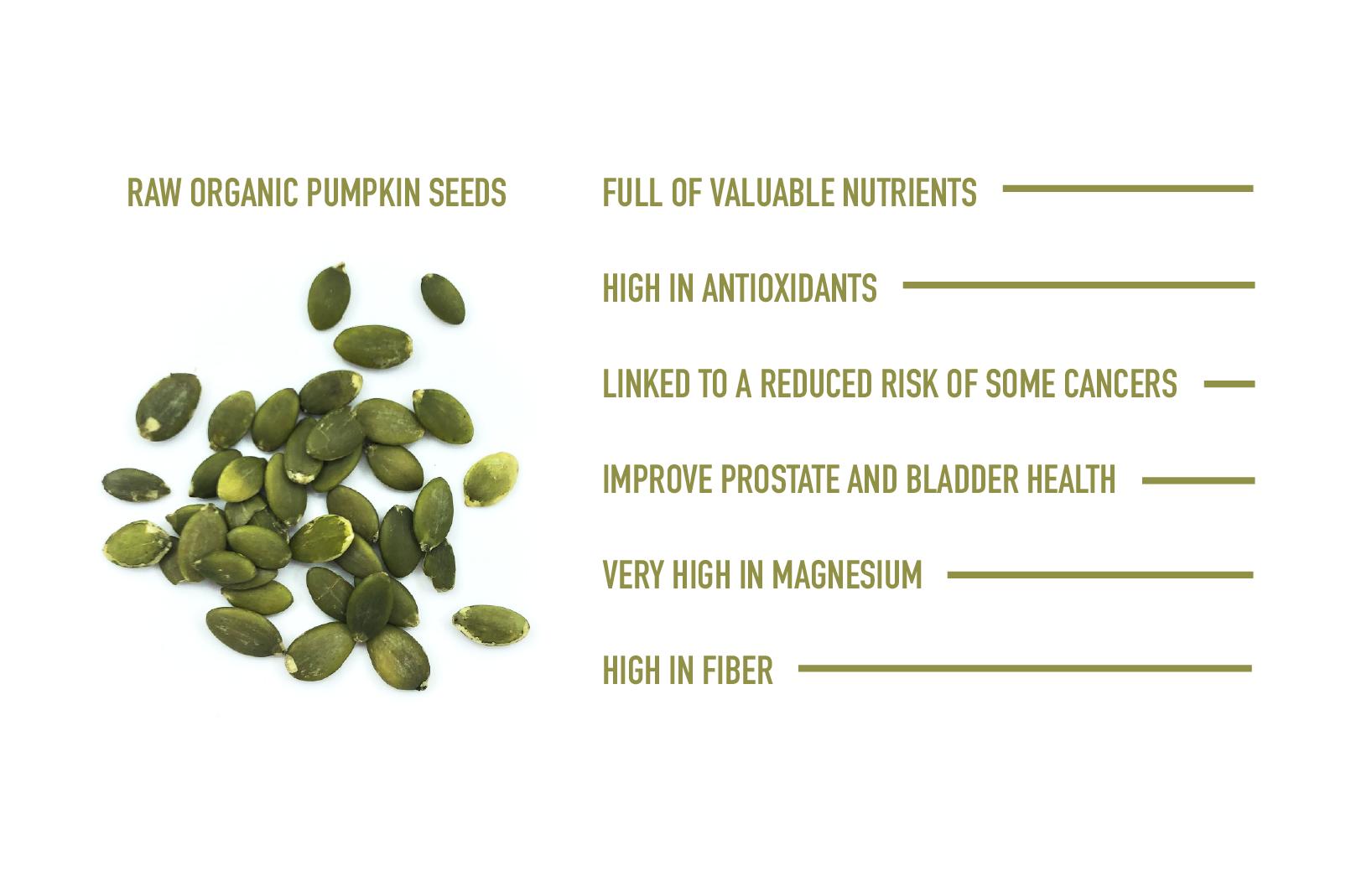 Pumpkin seeds with description.png