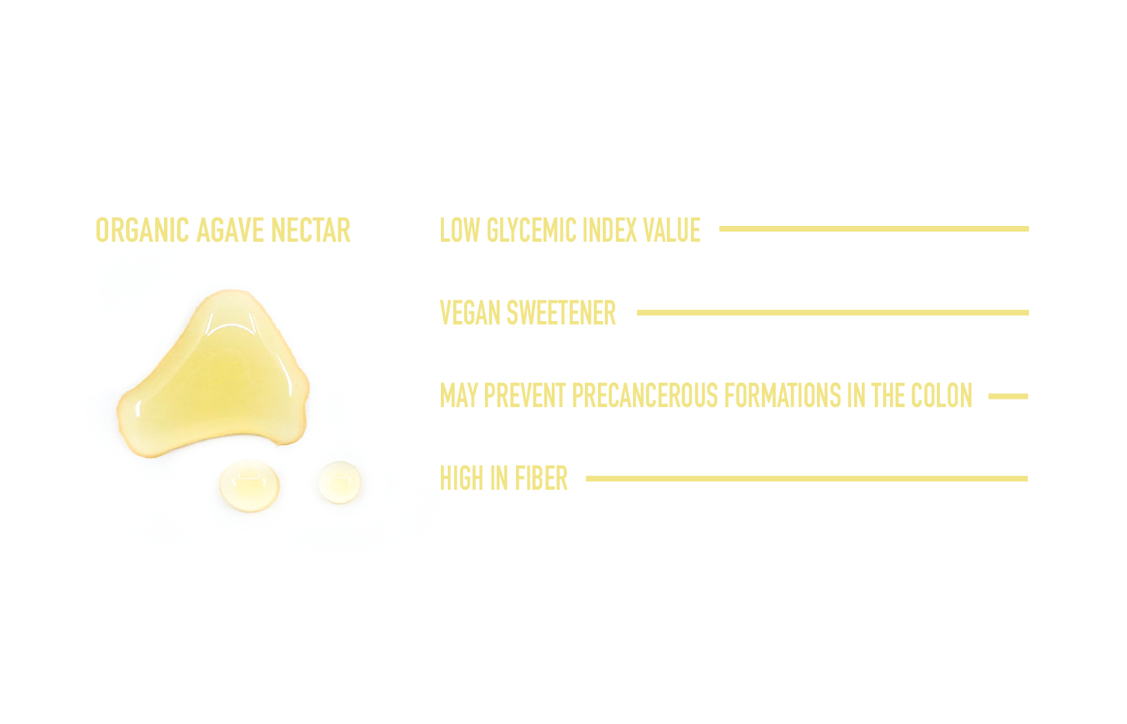 Agave nectar with description.png