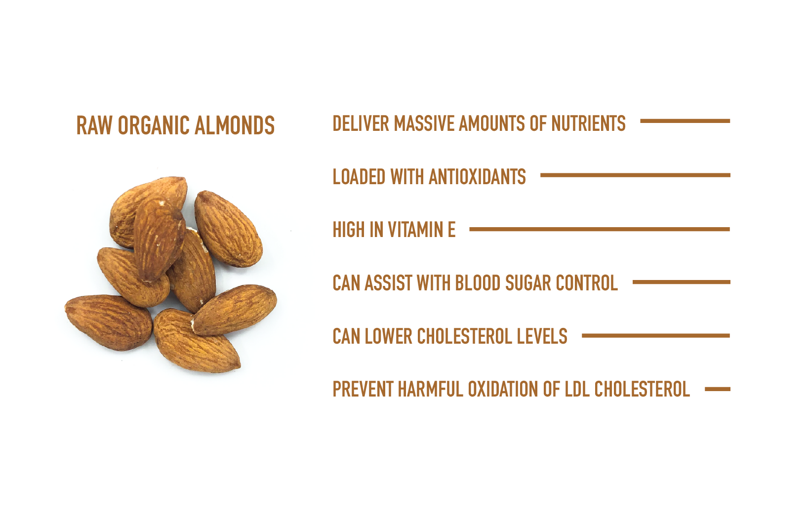 Almonds with description.png