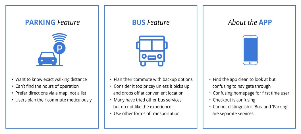 Boxcar_Park_Bus_App_User_Interview_Insights.jpg