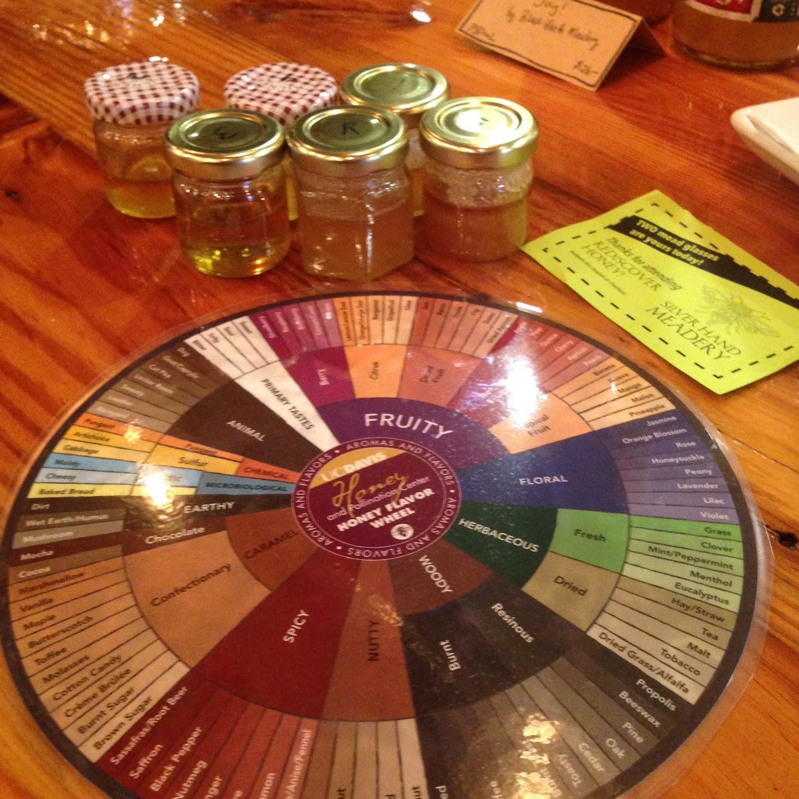 Honey Flavor Wheel.jpg