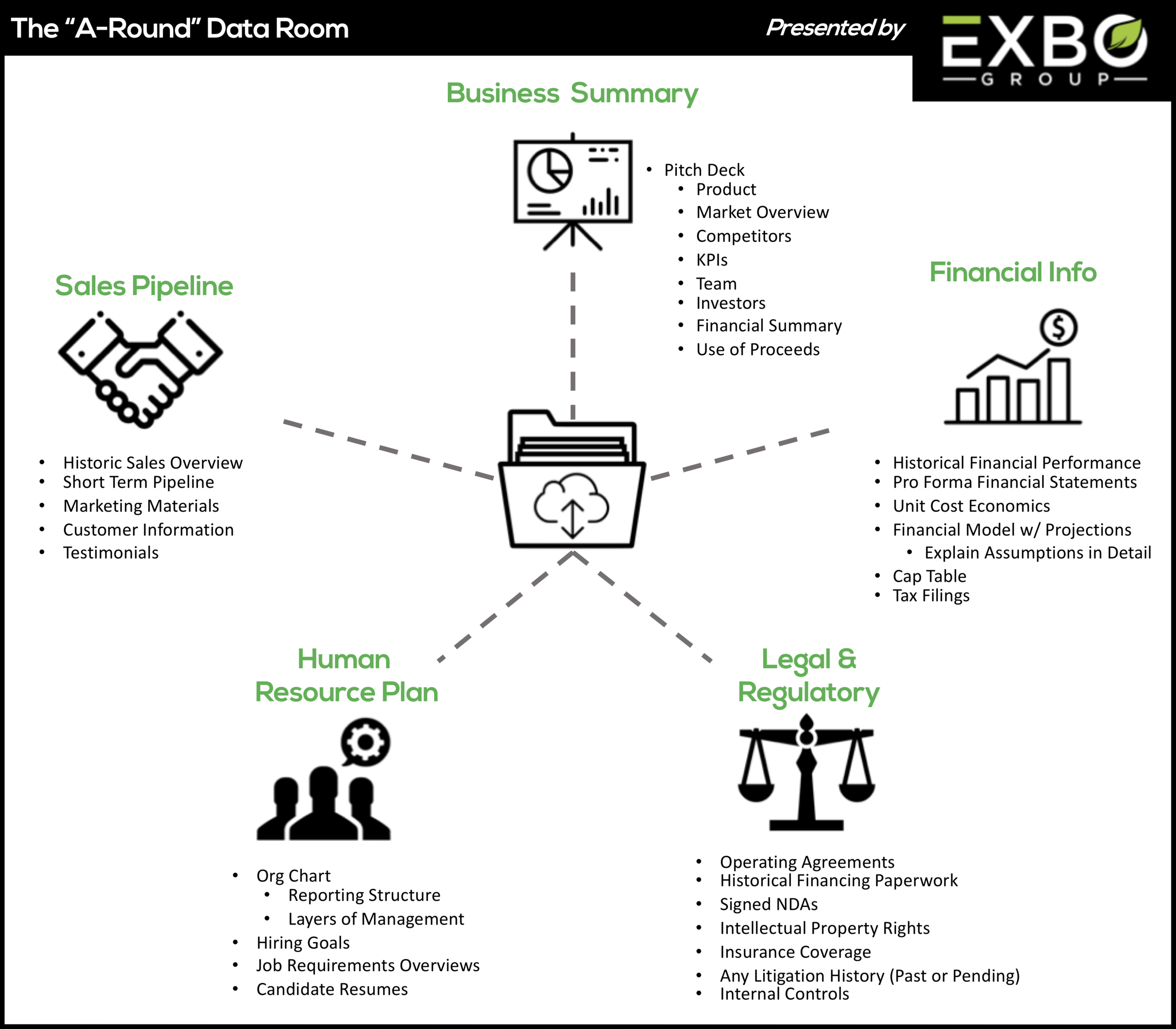 Exbo Group_Series A Data Room (Visual).png