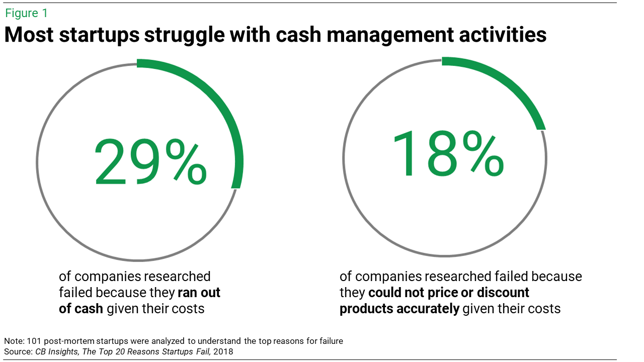 Percentage Explainer_Cash Management.png