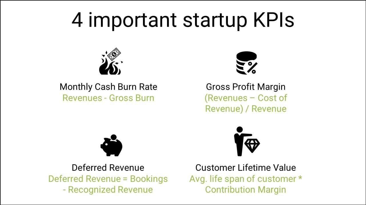 4 key startup KPIs.jpg