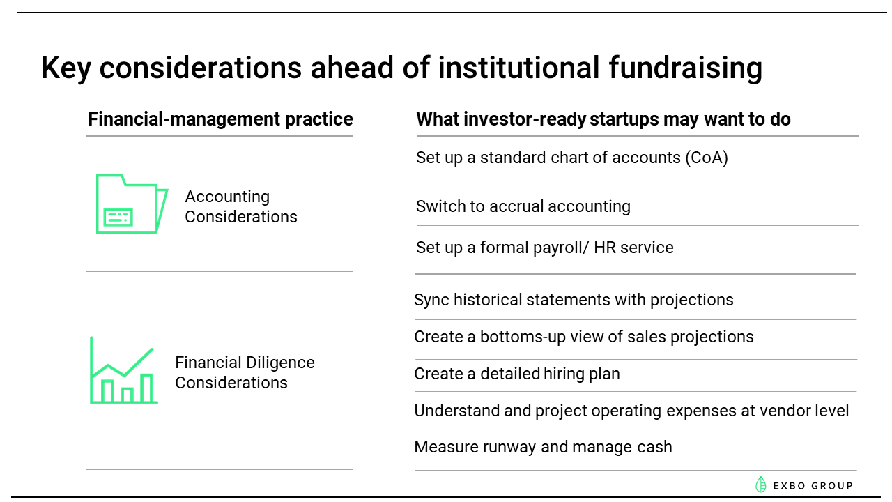 Graphic_Key considerations ahead of institutional fundraising.png