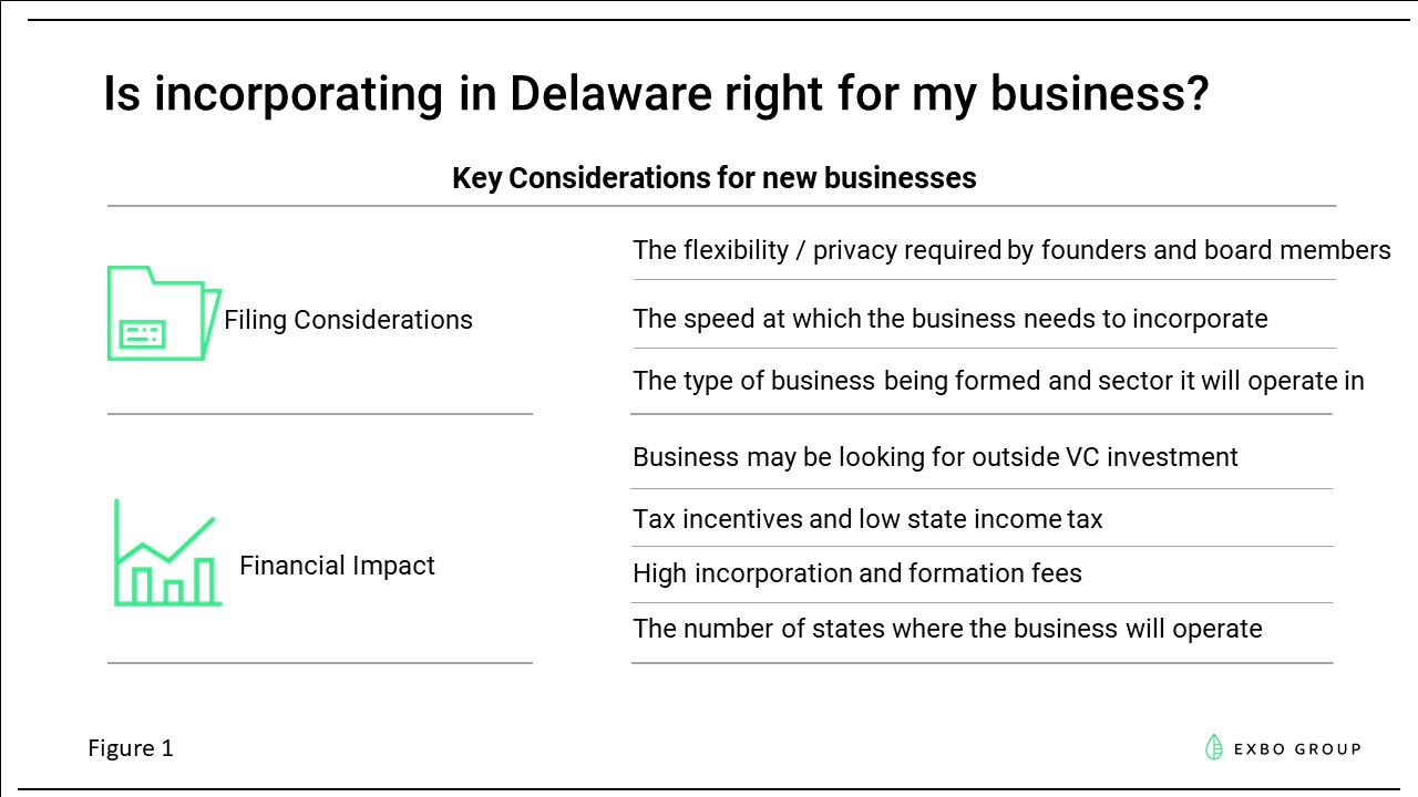 Graphic_Delaware_Incorporation_Article.jpg