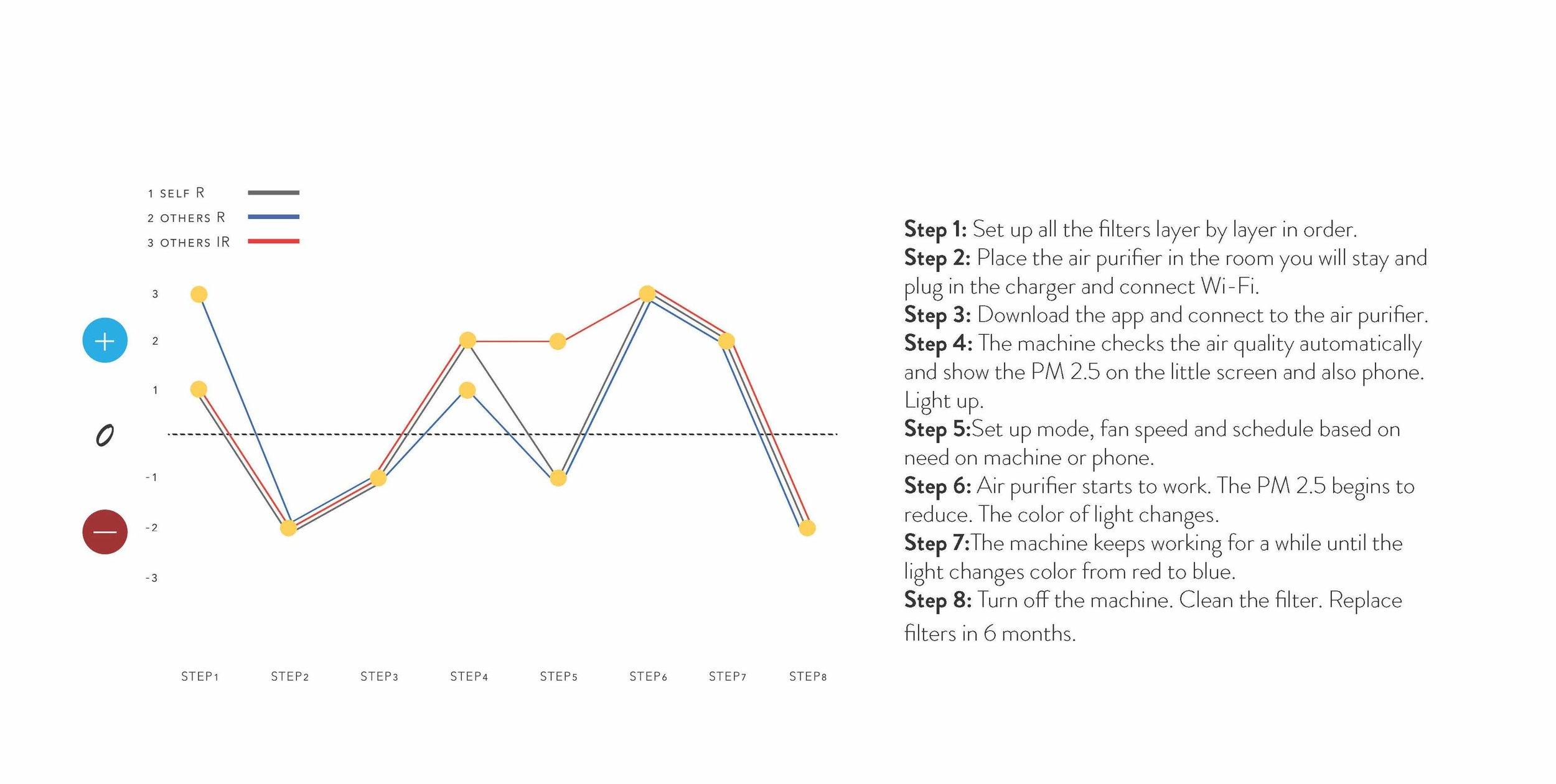 APP process book_Page_10.jpg