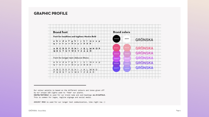 GRÖNSKA_Presentation200519.009.jpeg