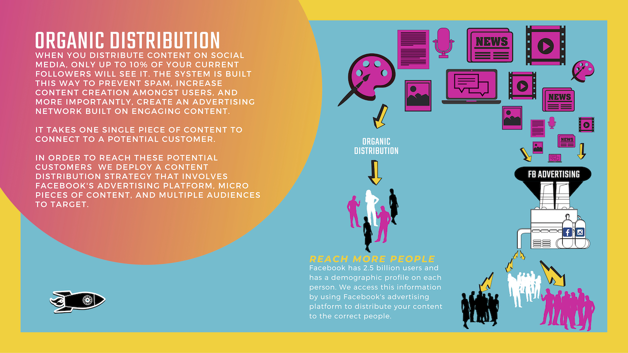 DECK_ EM - Content Creation and Distribution 7.jpg
