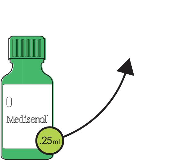 Low Dosage THC Oil