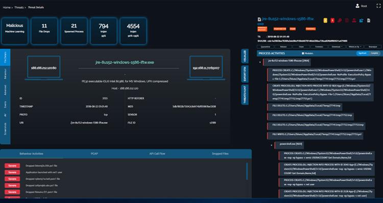 Single Platform for Entire Cyber Defense Chain