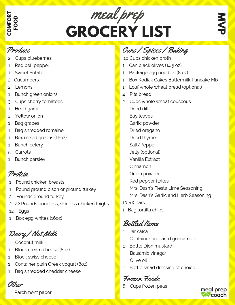 MVP Comfort Food Grocery List.png