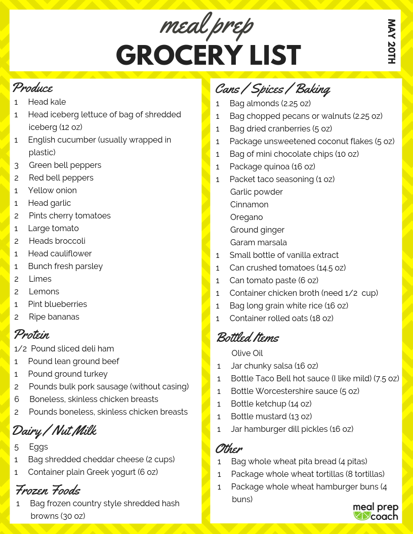 05.20.2019_Grocery List.png