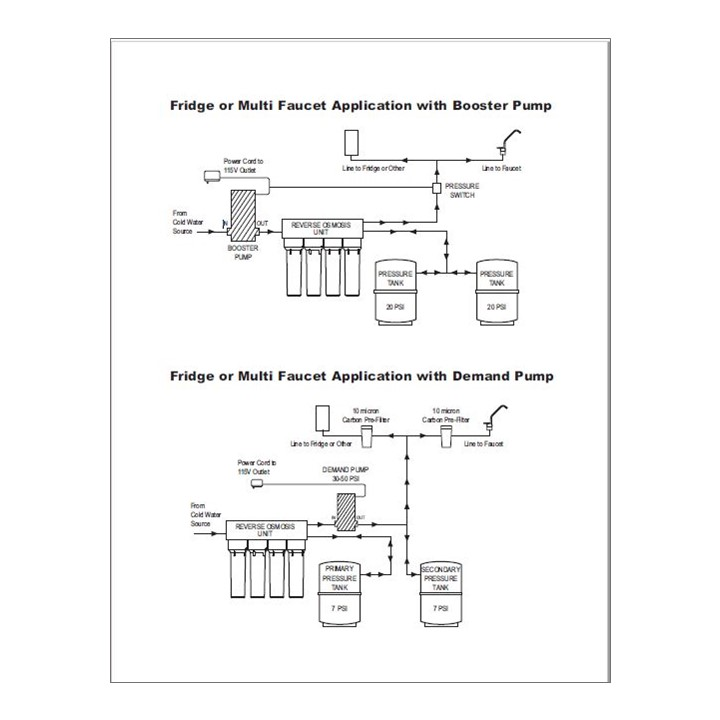 Multi Faucet Line RO icon.jpg
