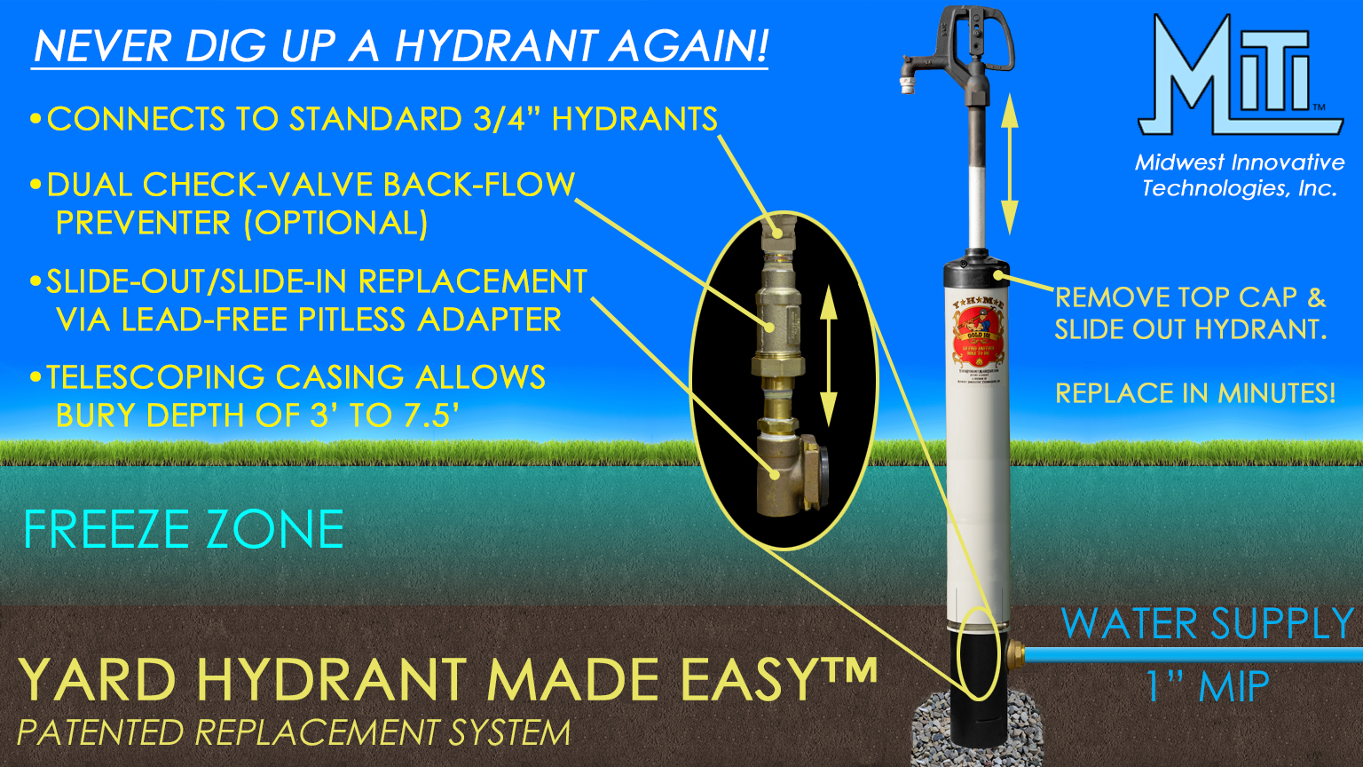 Yard Hydrant Replacement Made Easy™ Cross-Section