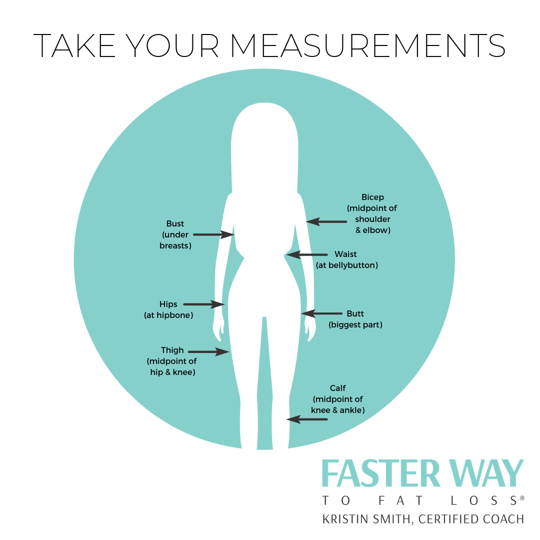 FASTer Way to Fat Loss Measurements.png