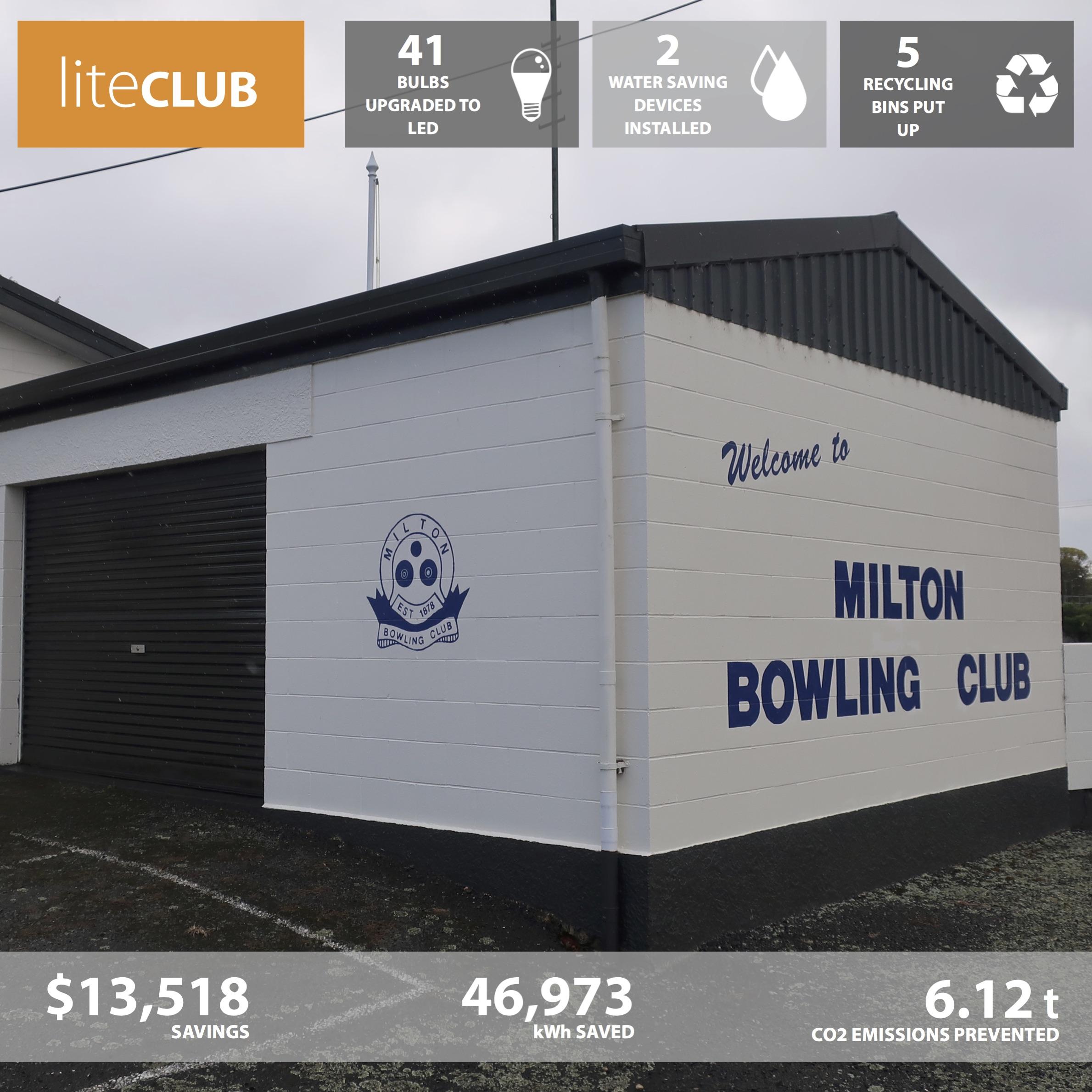 Milton Bowling Club
