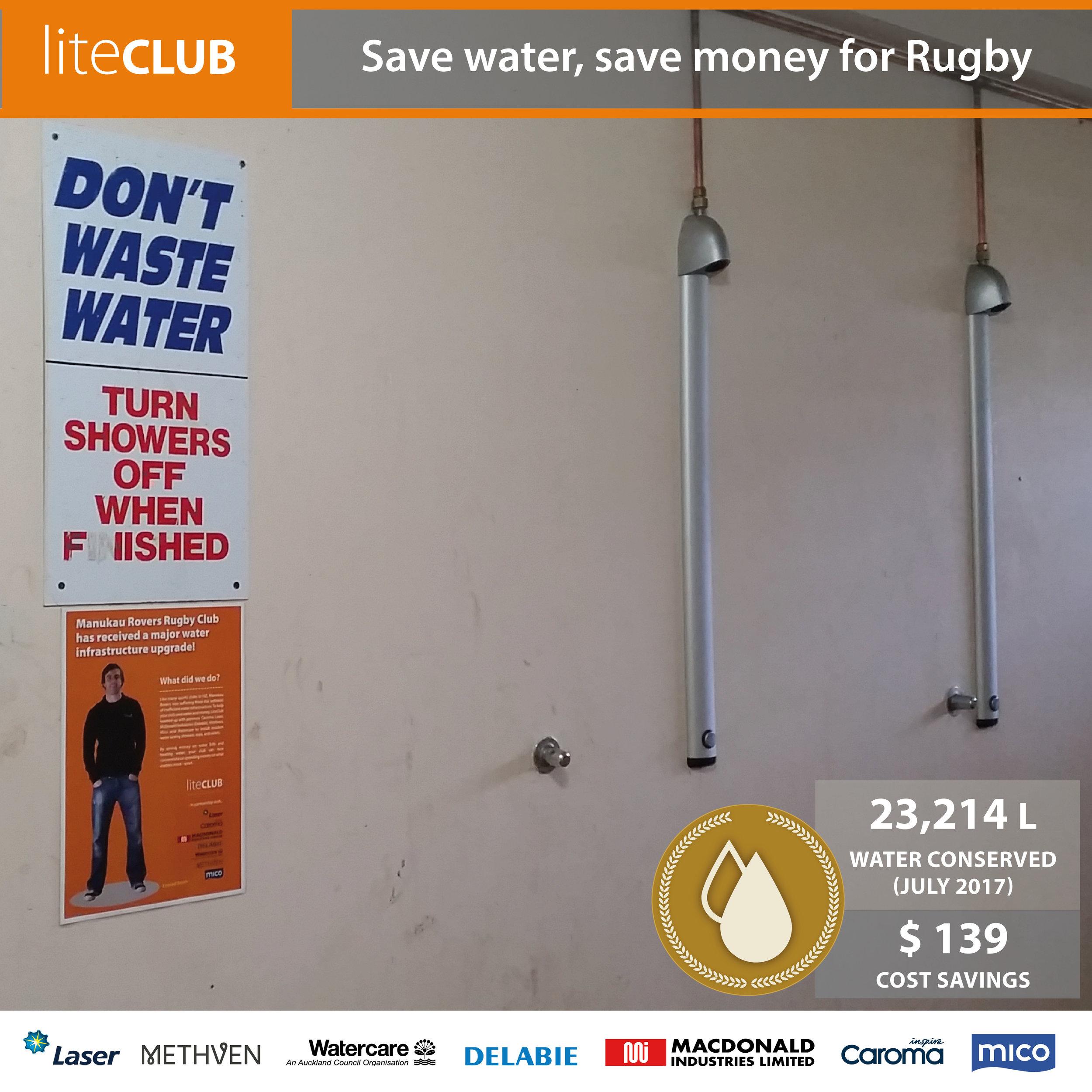 Saving water saves money!